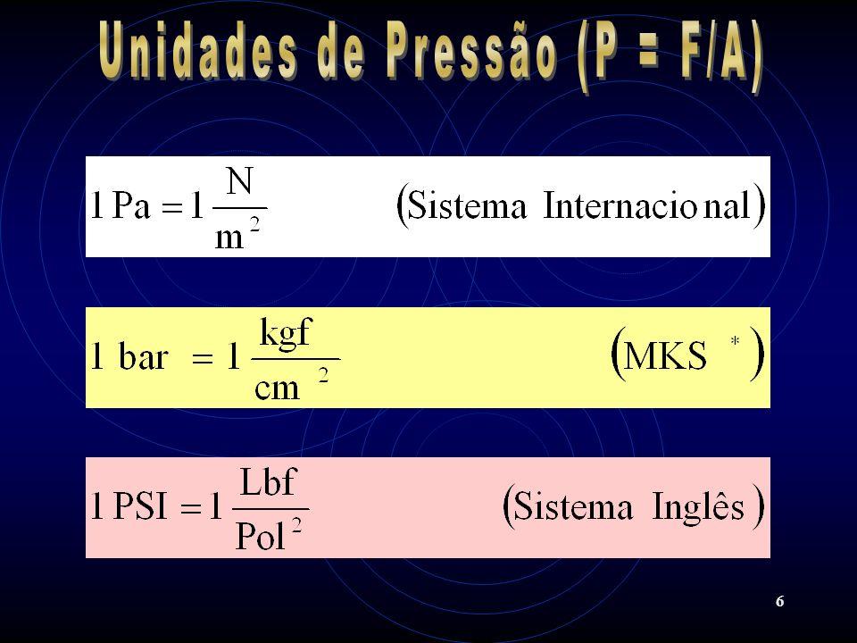 Unidades de Pressão (P = F/A)