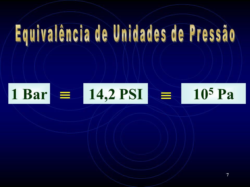Equivalência de Unidades de Pressão