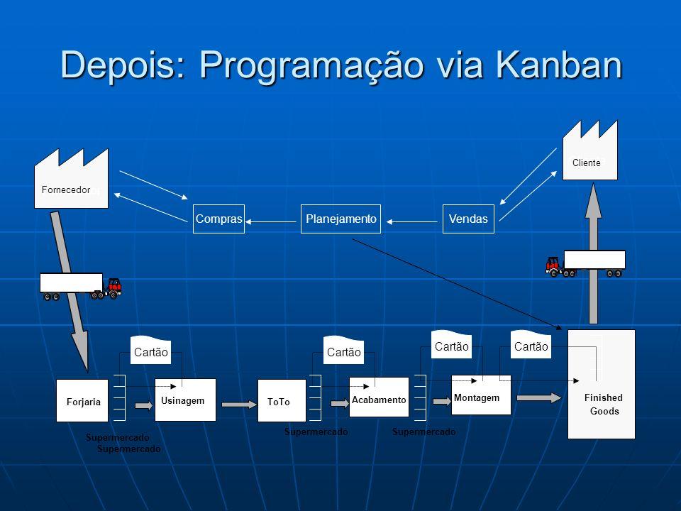 Depois: Programação via Kanban