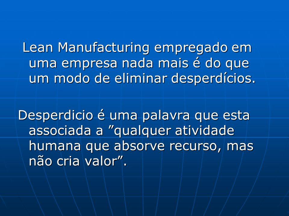 Lean Manufacturing empregado em uma empresa nada mais é do que um modo de eliminar desperdícios.