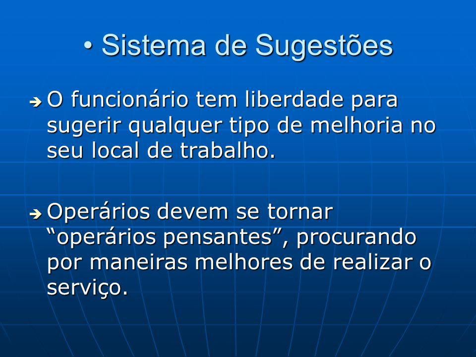 Sistema de SugestõesO funcionário tem liberdade para sugerir qualquer tipo de melhoria no seu local de trabalho.