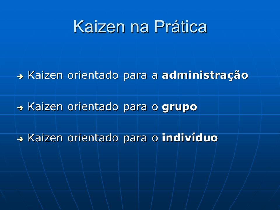 Kaizen na Prática Kaizen orientado para a administração