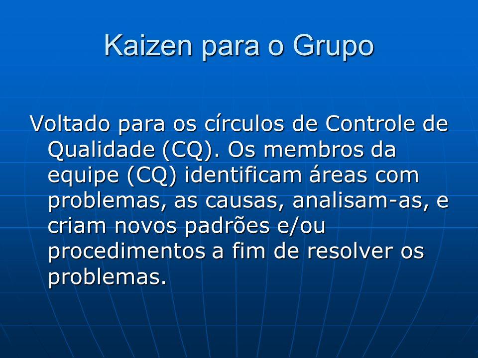 Kaizen para o Grupo