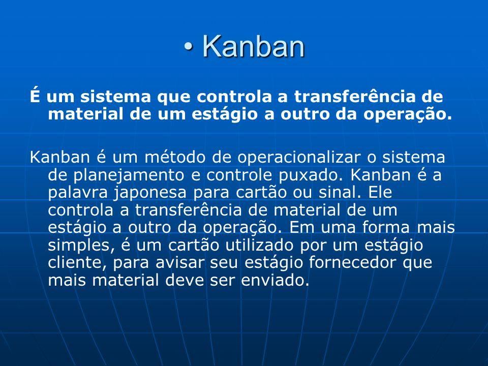 KanbanÉ um sistema que controla a transferência de material de um estágio a outro da operação.