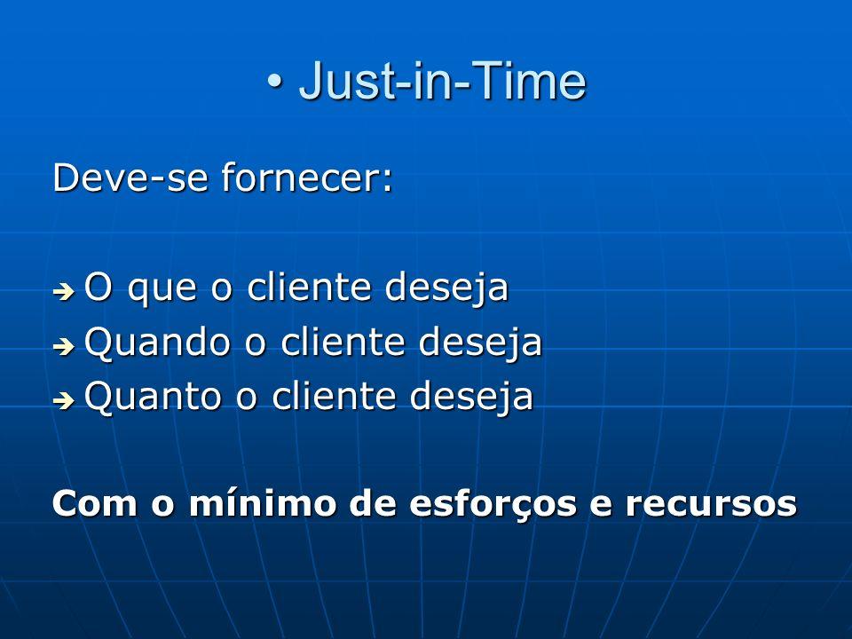 Just-in-Time Deve-se fornecer: O que o cliente deseja