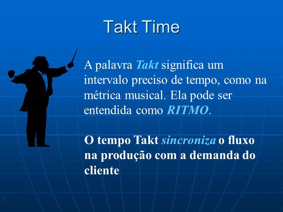 Takt Time A palavra Takt significa um intervalo preciso de tempo, como na métrica musical. Ela pode ser entendida como RITMO.