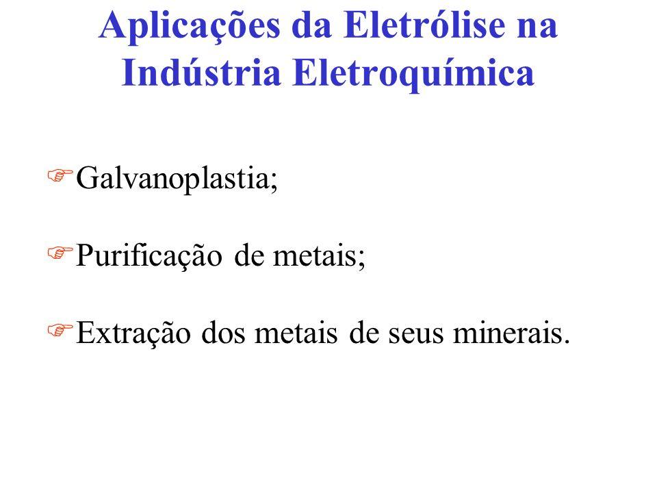 Aplicações da Eletrólise na Indústria Eletroquímica