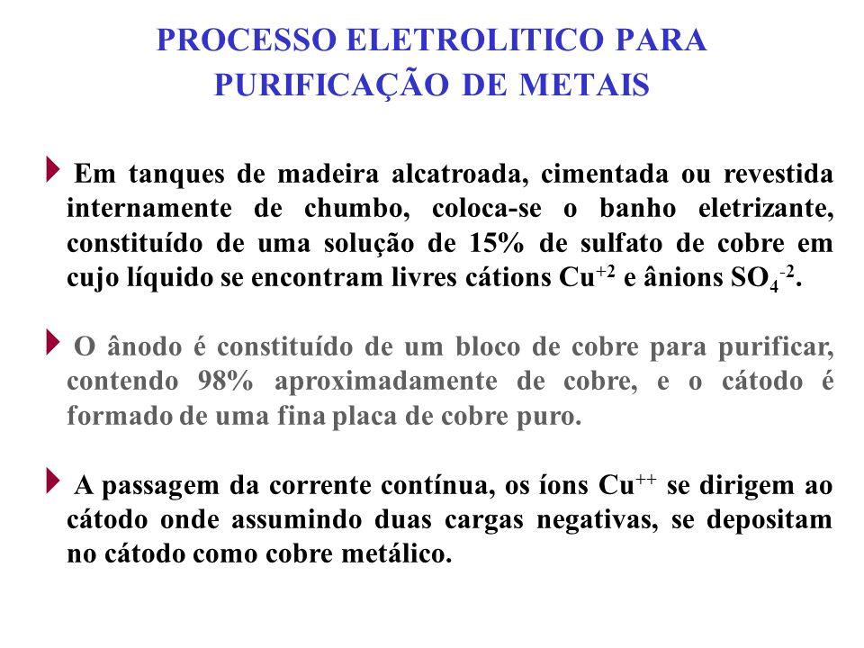 PROCESSO ELETROLITICO PARA PURIFICAÇÃO DE METAIS