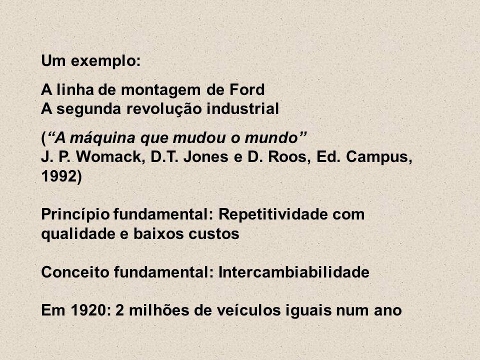 Um exemplo: A linha de montagem de Ford. A segunda revolução industrial. ( A máquina que mudou o mundo