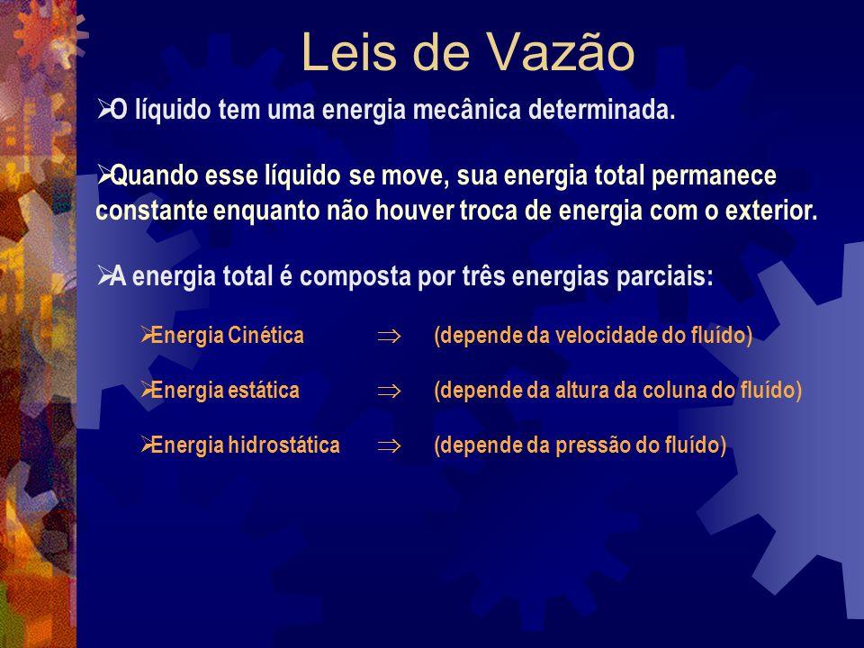 Leis de Vazão O líquido tem uma energia mecânica determinada.