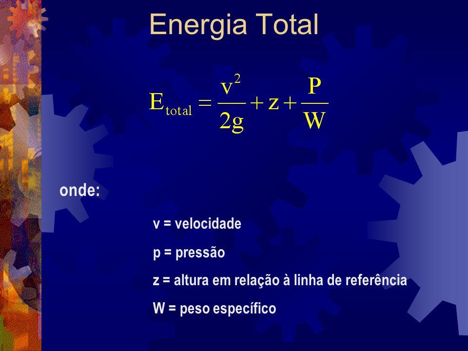 Energia Total onde: v = velocidade p = pressão