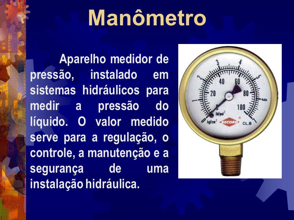 Manômetro