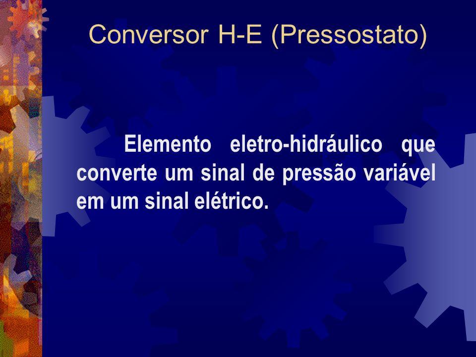 Conversor H-E (Pressostato)