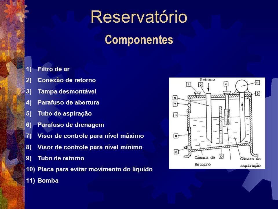 Reservatório Componentes Filtro de ar Conexão de retorno