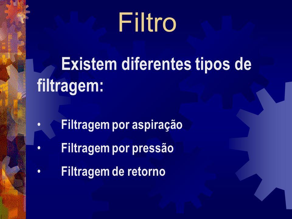 Filtro Existem diferentes tipos de filtragem: Filtragem por aspiração