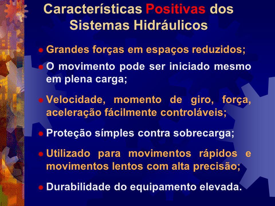 Características Positivas dos Sistemas Hidráulicos