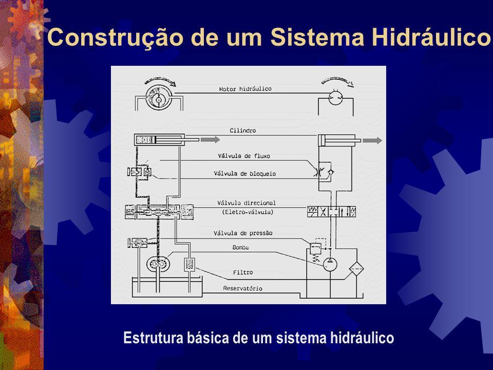 Construção de um Sistema Hidráulico