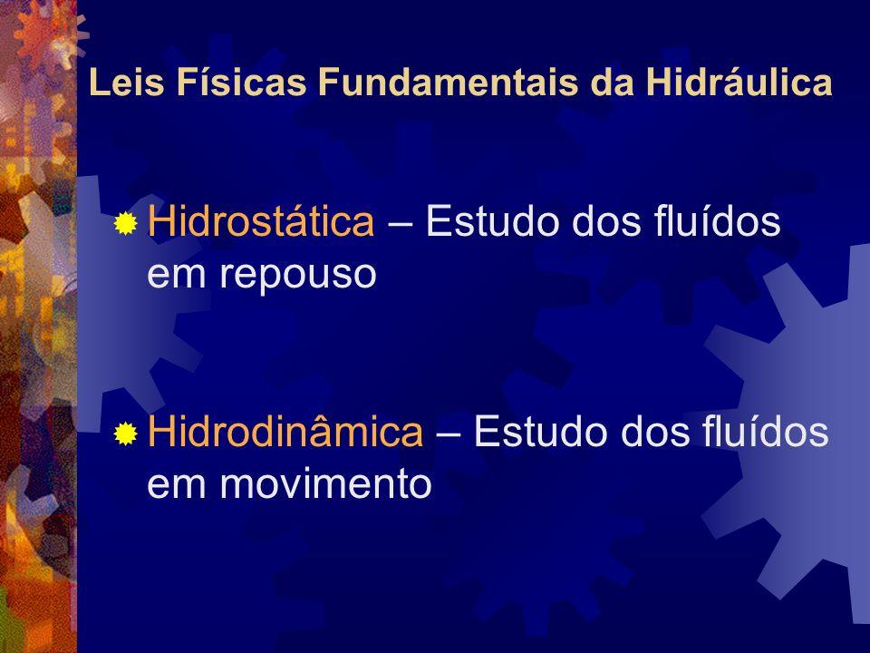 Leis Físicas Fundamentais da Hidráulica