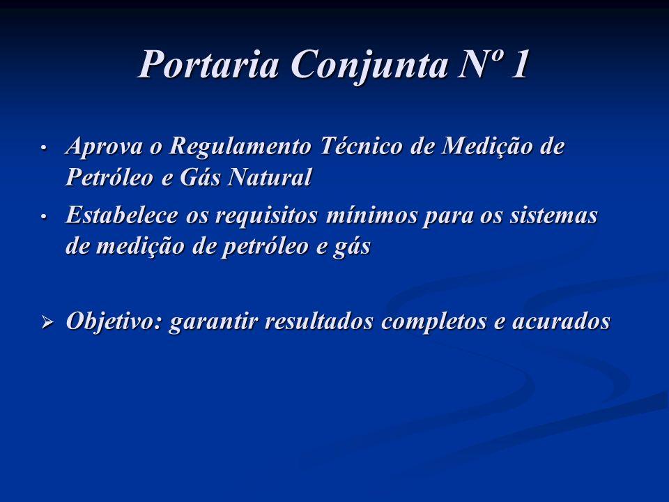 Portaria Conjunta Nº 1 Aprova o Regulamento Técnico de Medição de Petróleo e Gás Natural.