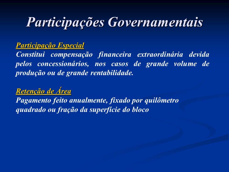 Participações Governamentais