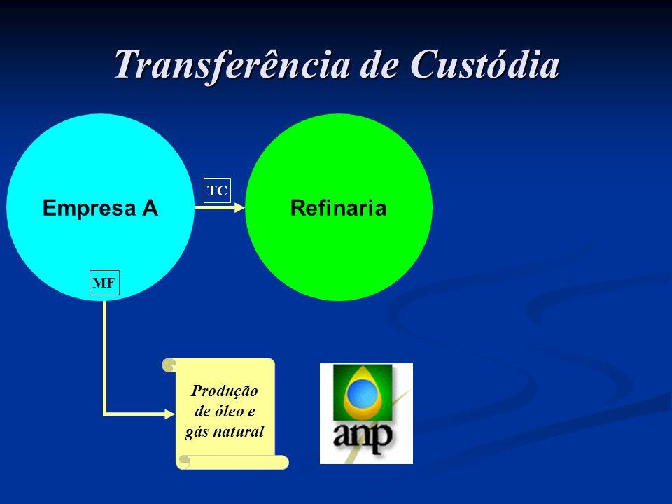Transferência de Custódia Produção de óleo e gás natural