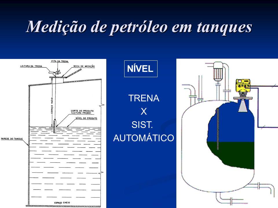 Medição de petróleo em tanques