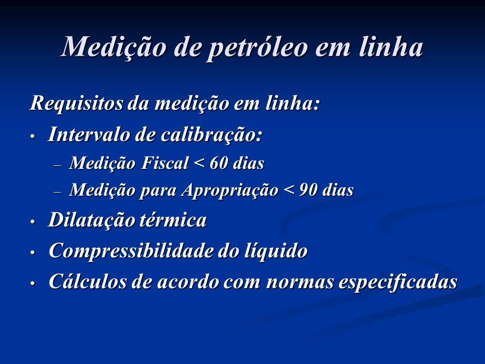 Medição de petróleo em linha