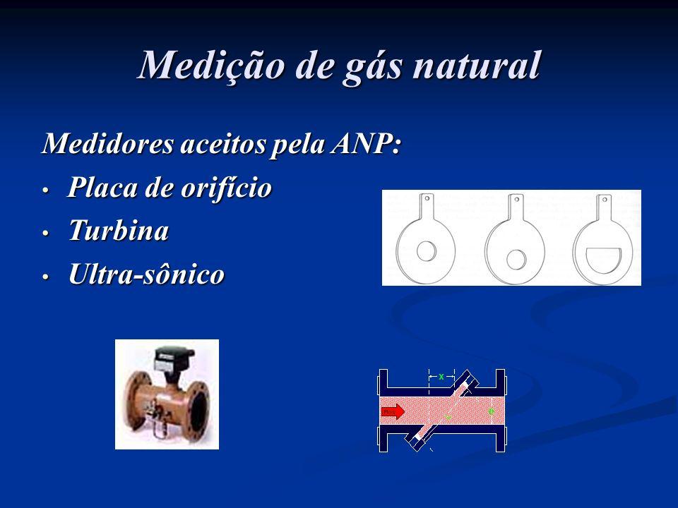 Medição de gás natural Medidores aceitos pela ANP: Placa de orifício