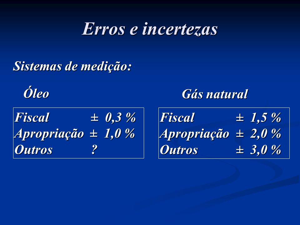 Erros e incertezas Sistemas de medição: Óleo Gás natural