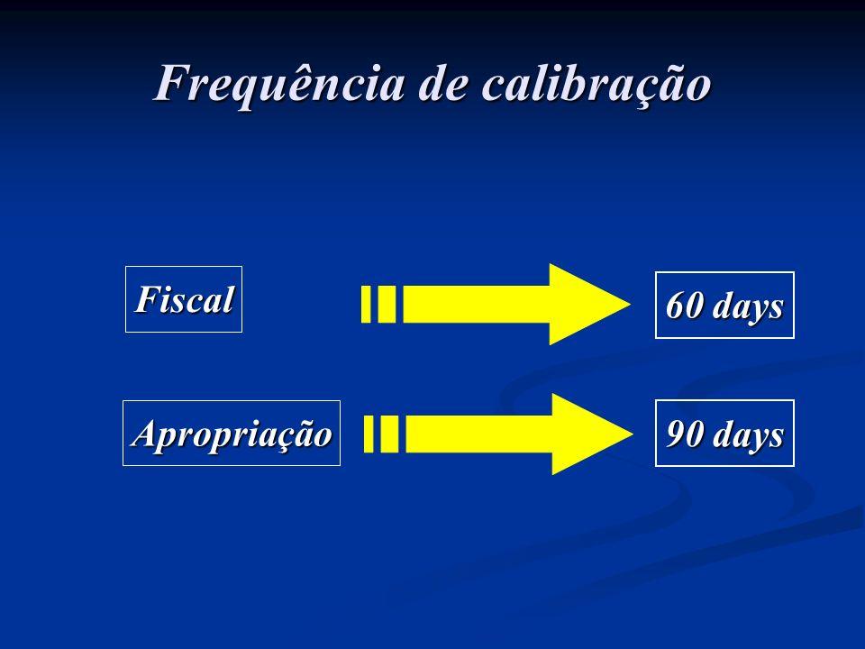 Frequência de calibração