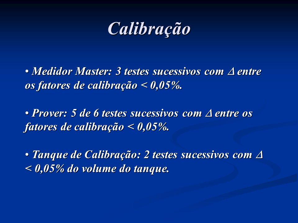 Calibração Medidor Master: 3 testes sucessivos com  entre os fatores de calibração < 0,05%.