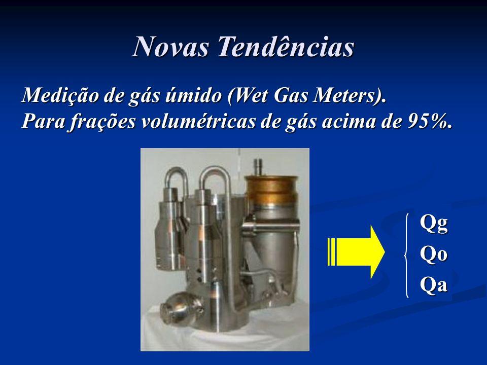 Novas Tendências Medição de gás úmido (Wet Gas Meters).