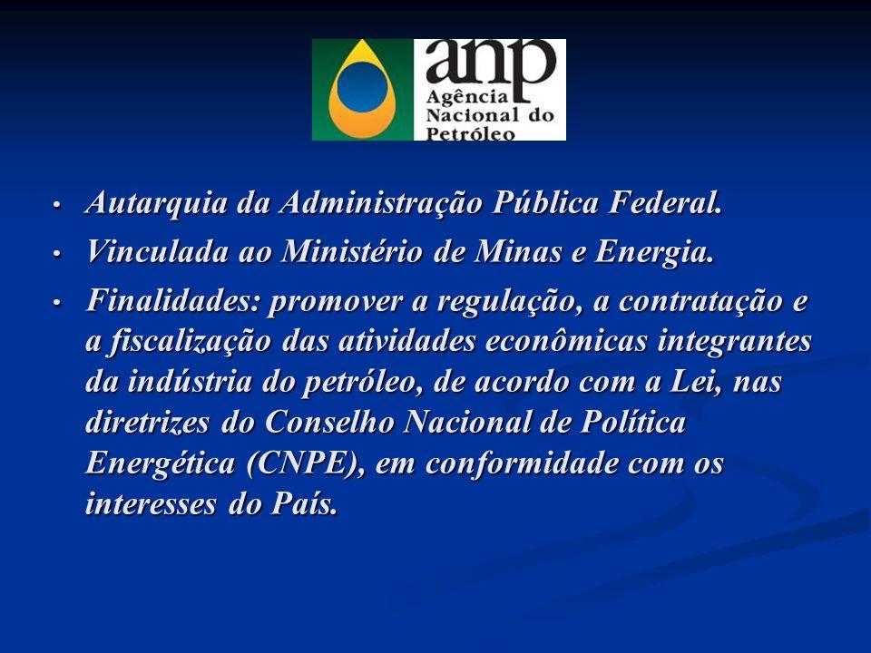 Autarquia da Administração Pública Federal.