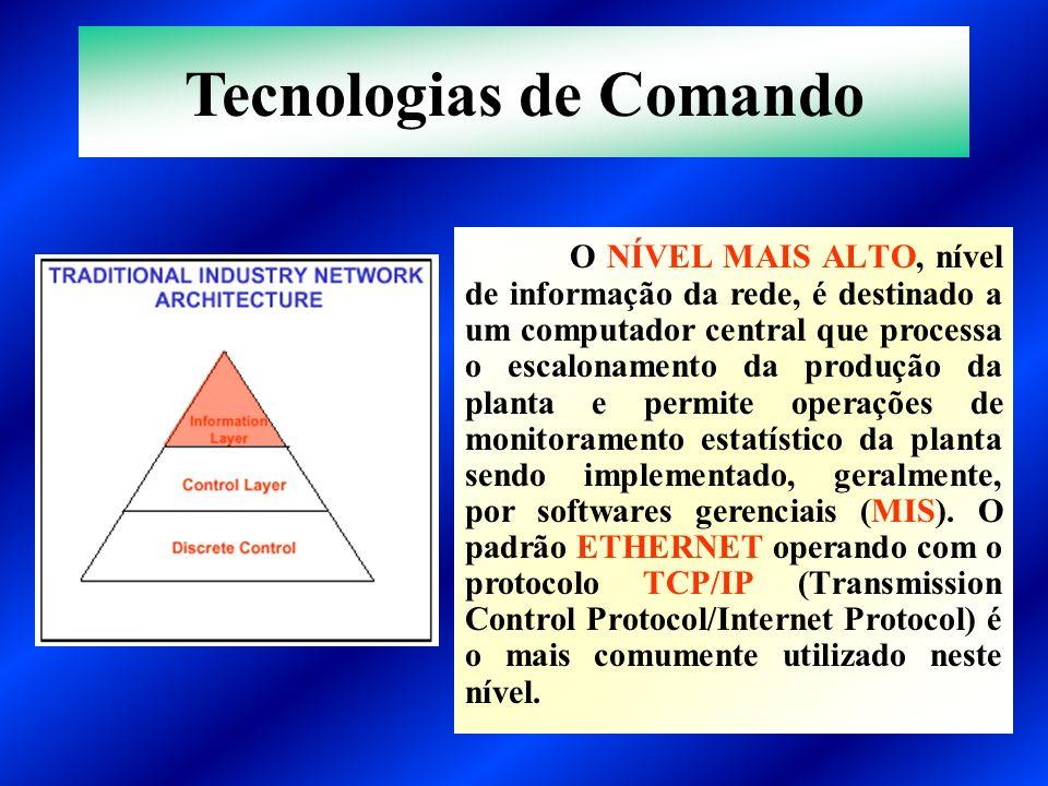 Tecnologias de Comando