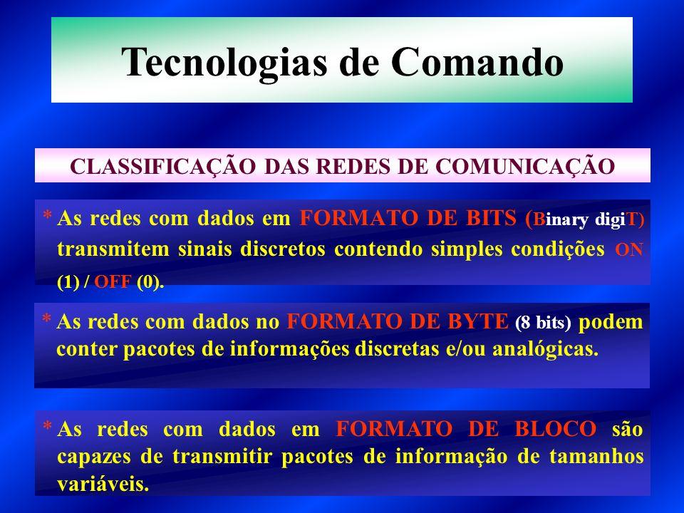 Tecnologias de Comando CLASSIFICAÇÃO DAS REDES DE COMUNICAÇÃO