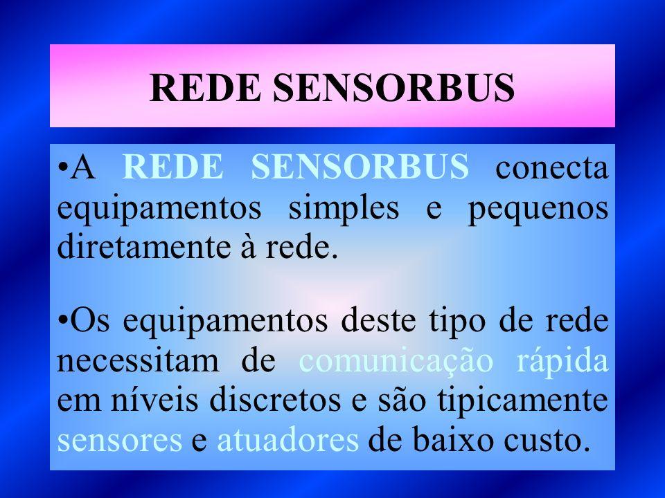 REDE SENSORBUS A REDE SENSORBUS conecta equipamentos simples e pequenos diretamente à rede.