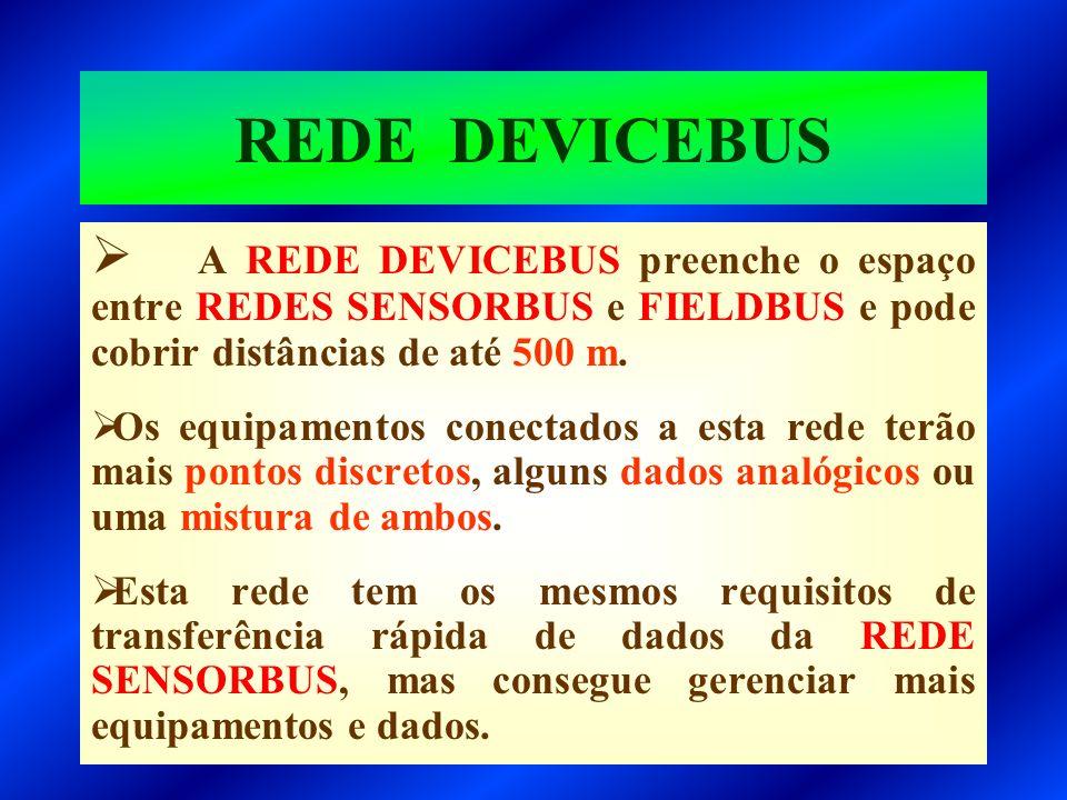 REDE DEVICEBUS A REDE DEVICEBUS preenche o espaço entre REDES SENSORBUS e FIELDBUS e pode cobrir distâncias de até 500 m.