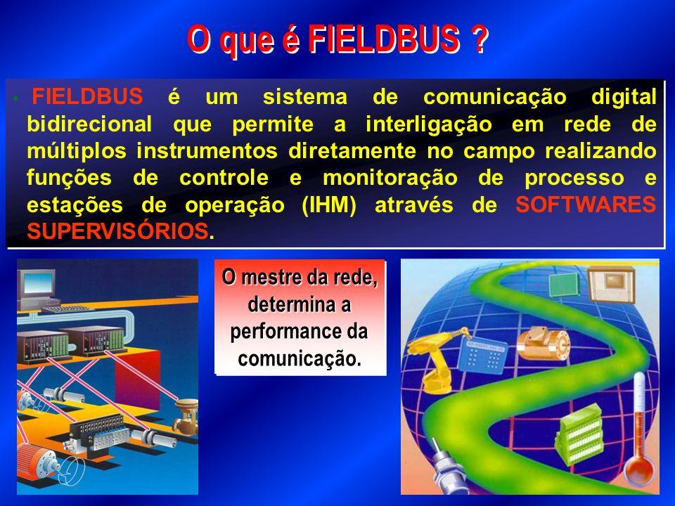 O que é FIELDBUS O mestre da rede, determina a performance da