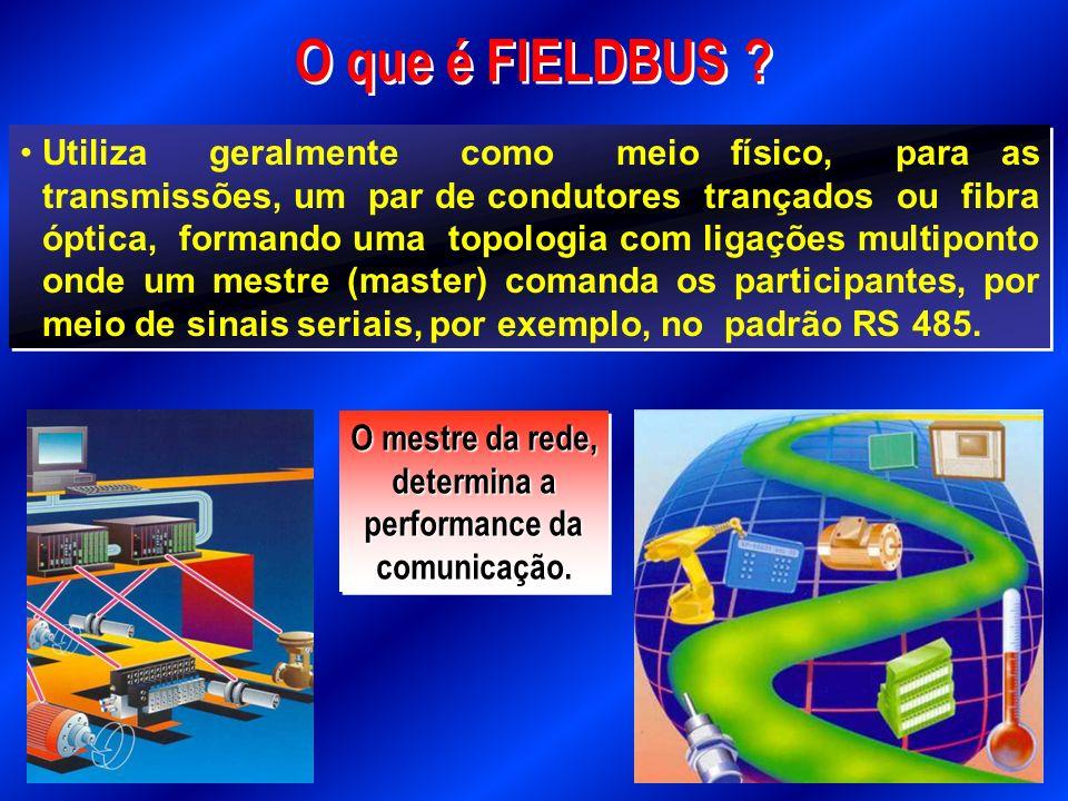 O que é FIELDBUS