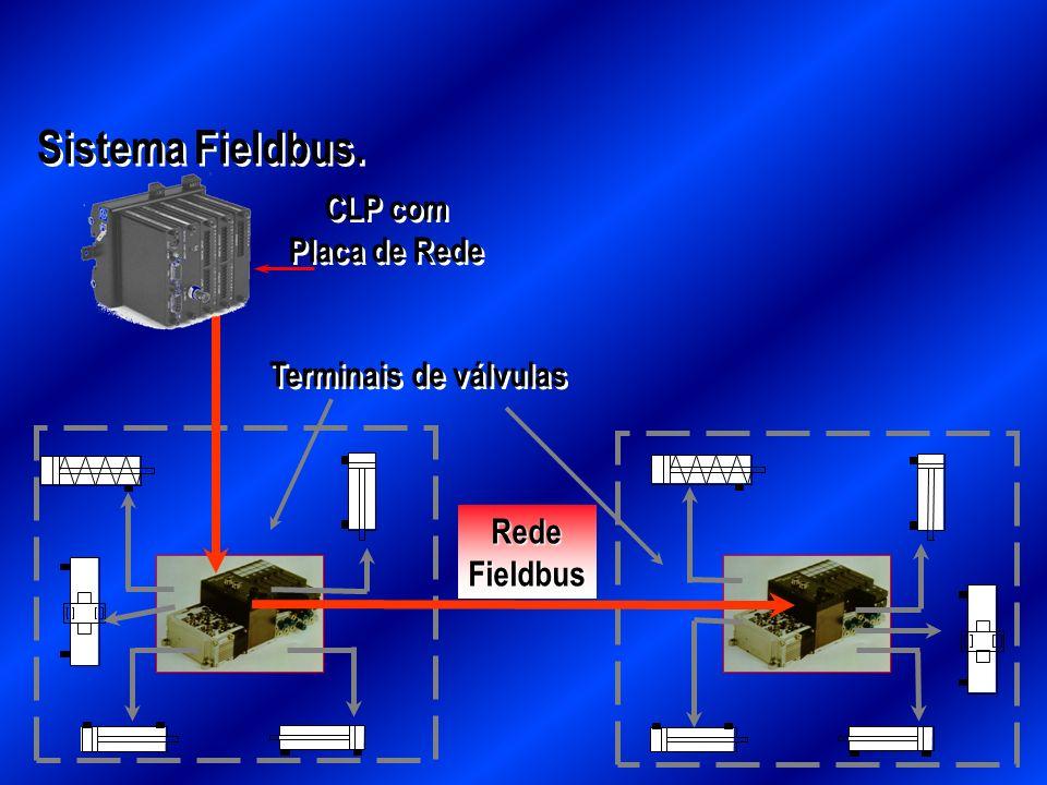 Sistema Fieldbus. CLP com Placa de Rede Terminais de válvulas Rede