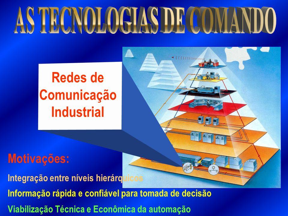 AS TECNOLOGIAS DE COMANDO