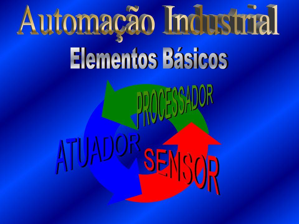 Automação Industrial Elementos Básicos