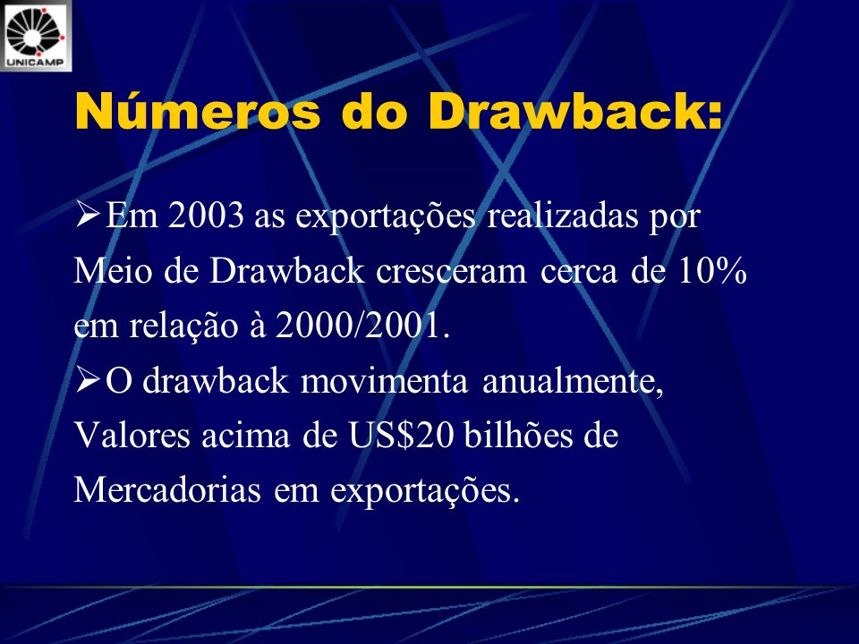Números do Drawback: Em 2003 as exportações realizadas por