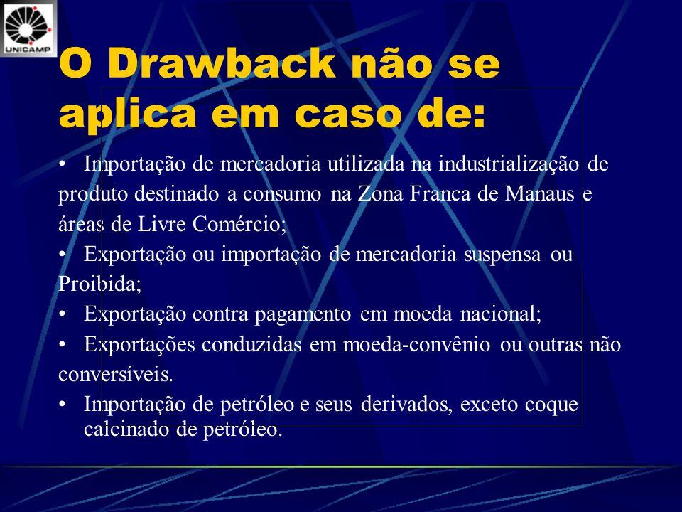 O Drawback não se aplica em caso de: