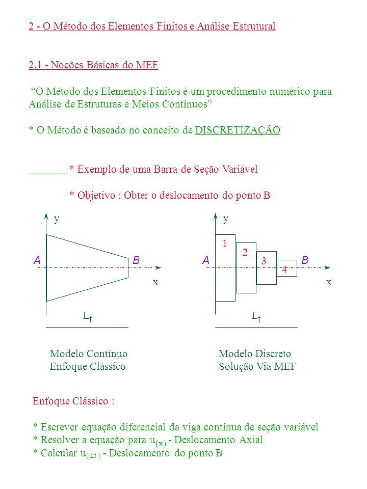 2 - O Método dos Elementos Finitos e Análise Estrutural
