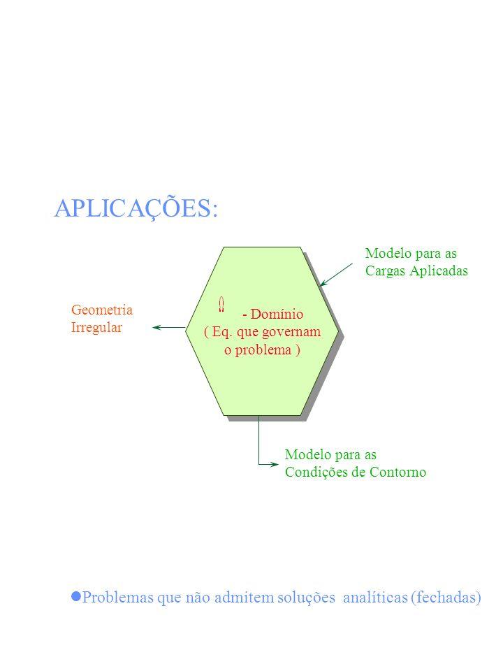 APLICAÇÕES: Problemas que não admitem soluções analíticas (fechadas)