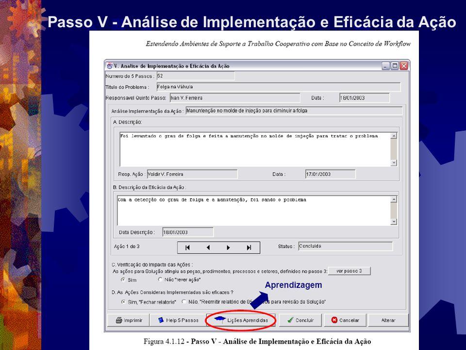 Passo V - Análise de Implementação e Eficácia da Ação