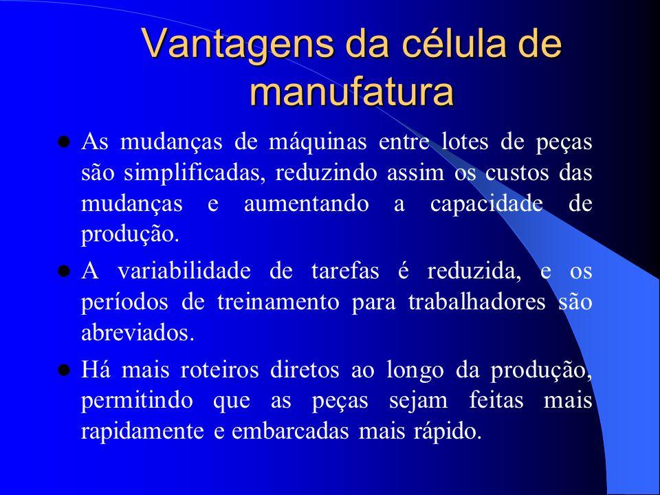 Vantagens da célula de manufatura