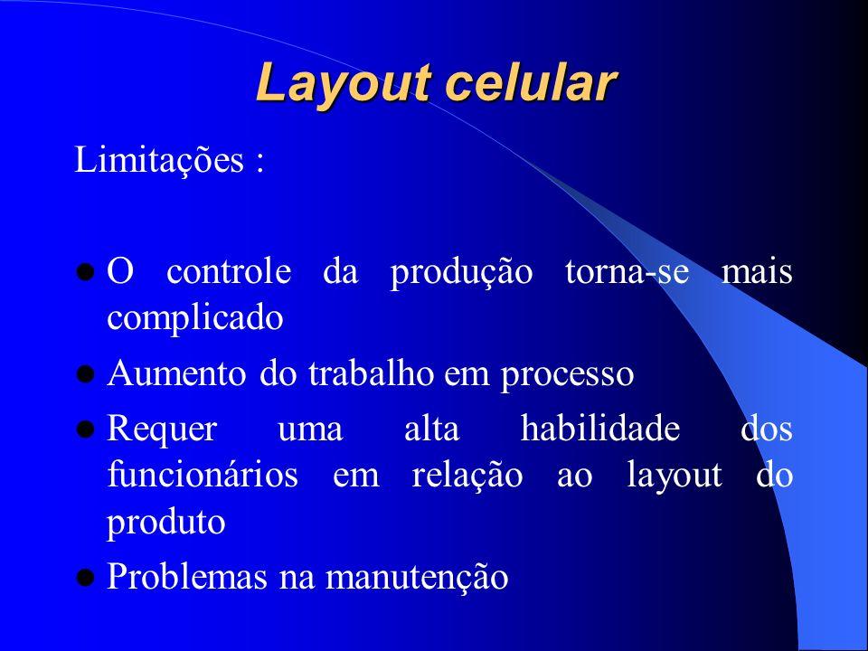 Layout celular Limitações :