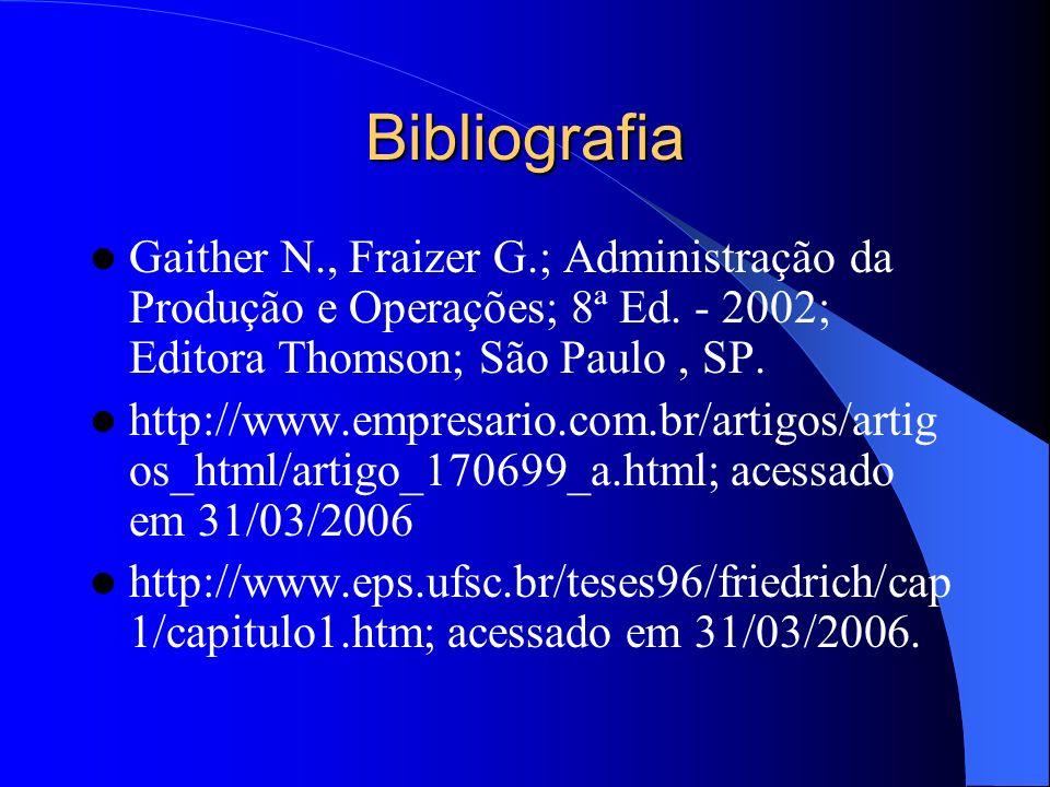 Bibliografia Gaither N., Fraizer G.; Administração da Produção e Operações; 8ª Ed. - 2002; Editora Thomson; São Paulo , SP.
